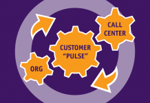 Customer-Centric-Change
