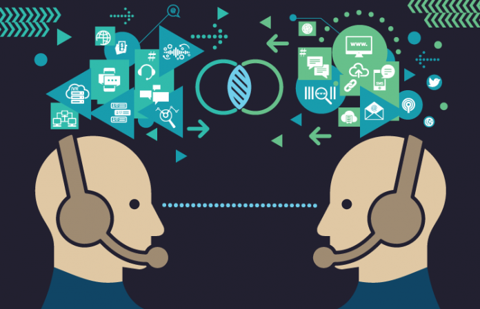 The Power of Collaboration in the Contact Call Center