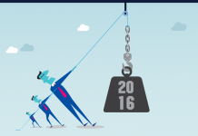 Survey Top Call Center Challenges and Priorities for 2016