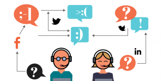 Provide Social Customer Care Agents with Situation Guidelines for the Contact Call Center