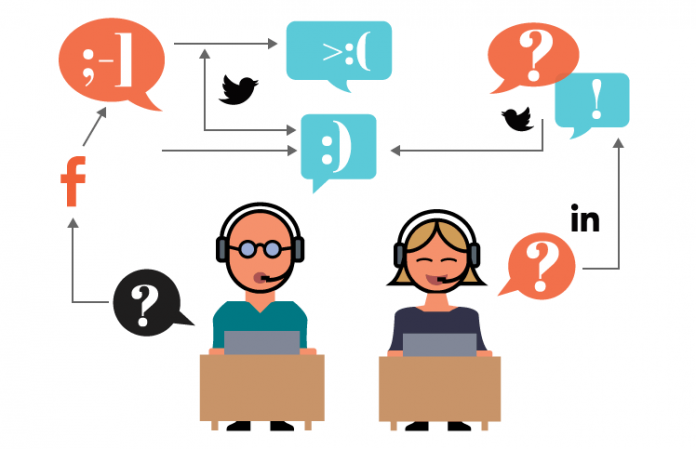 Provide Social Customer Care Agents With Situation
