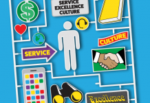 What is an effective call center culture built upon