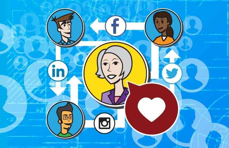 Elements of an Employee Advocacy Program
