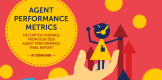 Call Center Agent Performance Survey