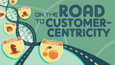 Current Issue Contact Center Pipeline