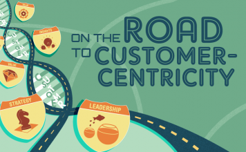 On the Road to Customer-Centricity in the Contact Center