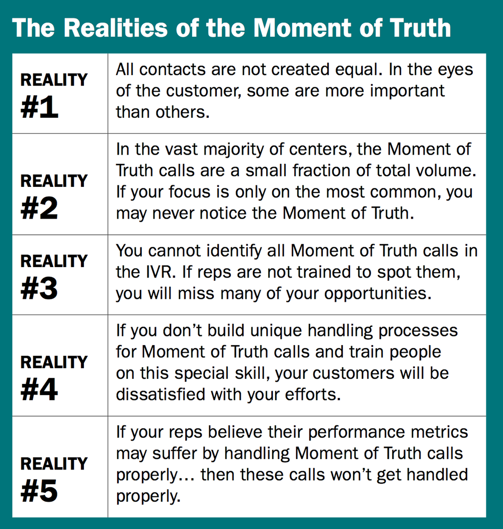 contact center realities