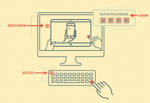 Simplifying Contact Center Remote Access