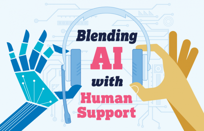 June Issue Blending Artificial Intelligence with Human Support in the Contact Center