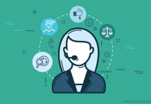 Quality Monitoring in the Contact Center