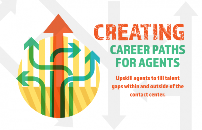 Creating Career Paths for Call Center Agents