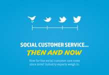Social Customer Service... Then and Now