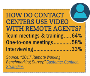 How Contact Centers Use Video with Remote Agents