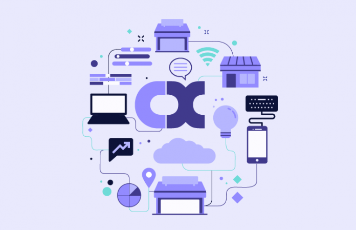 Personalized Omnichannel Customer Experience