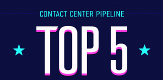Contact Center Pipeline Top 5 Blog Posts
