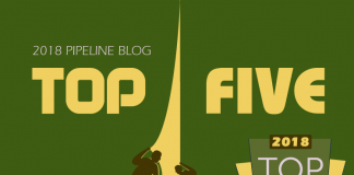 Top Contact Center Workforce Management Blog Posts 2018