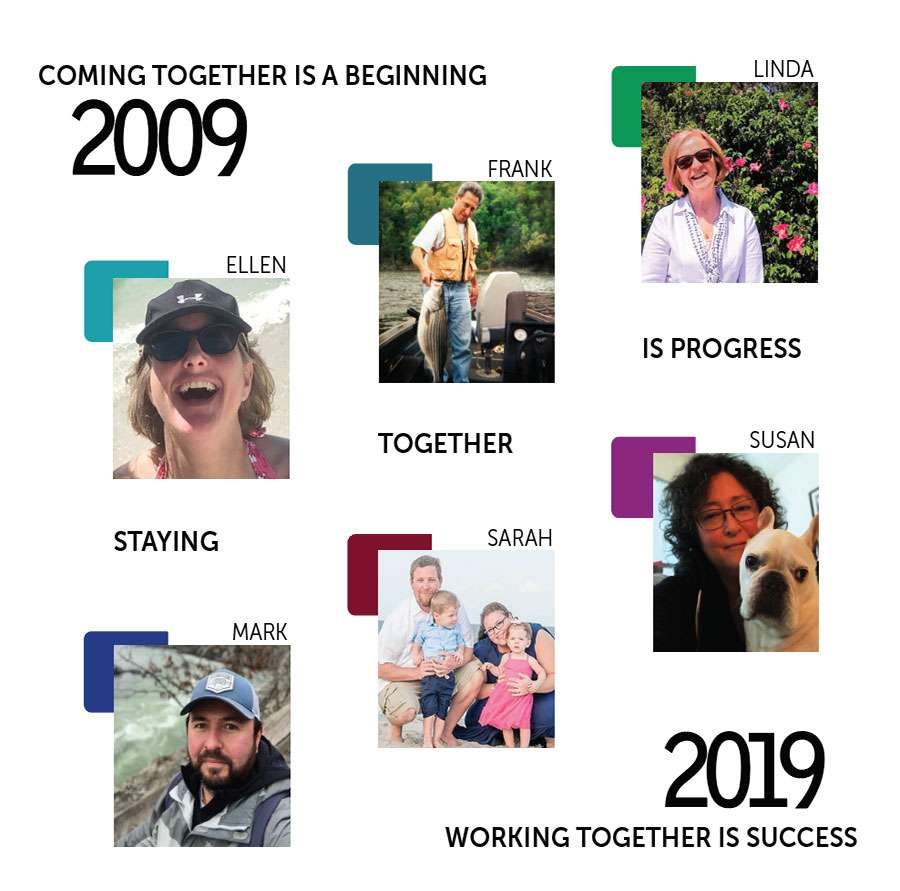 10TH Anniversary Issue of Contact Center Pipeline Team