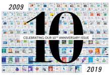 10TH Anniversary Issue of Contact Center Pipeline