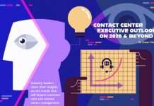 Contact Center Executive Outlook 2020