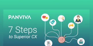 7 Steps to Superior CX
