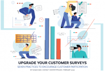 Contact Center Pipeline Magazine, February 2020 Issue. Upgrade Your Customer Surveys.