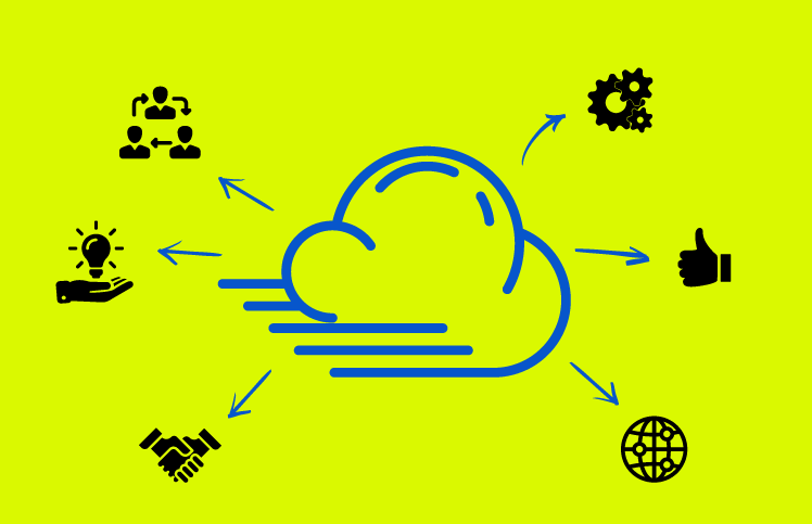 A Checklist for Migrating Your Contact Center to the Cloud | Contact Center Pipeline Blog